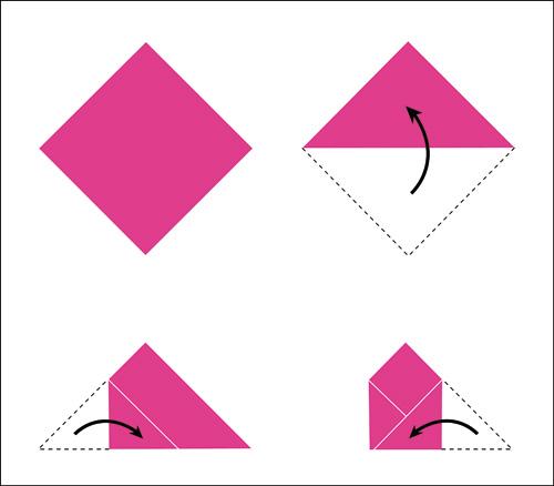 Comment plier une pochette une pointe