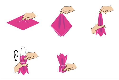 Comment plier une pochette